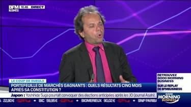 Le coup de gueule de Filliatre: Portefeuille de Marchés Gagnants, quels résultats cinq mois après sa constitution ? - 03/06