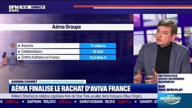 Adrien Couret (Aéma Groupe) : Aéma finalise le rachat d'Aviva France - 04/10