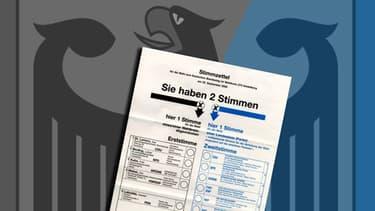 Le système électoral allemand est fait de telle sorte que les partis élus aux législatives sont contraints de former une coalition, et de faire des compromis.
