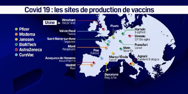 Les sites de production en Europe