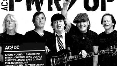 Le groupe AC/DC en 2020