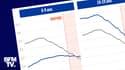 Infographies sur la circulation du virus depuis la rentrée selon les tranches d'âge