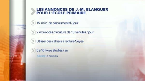 Les principales recommandations concrètes du ministre Blanquer.