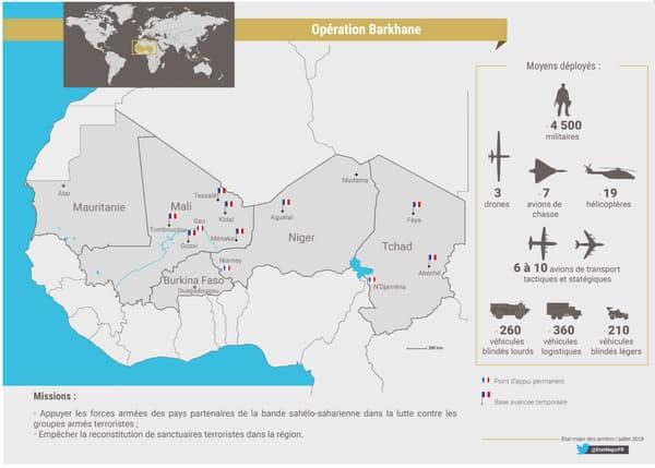 L'opération Barkhane se déroule dans cinq pays distincts.