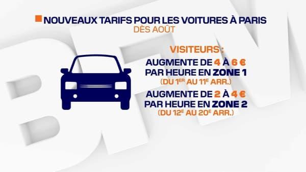 Le prix du stationnement va augmenter en août à Paris.