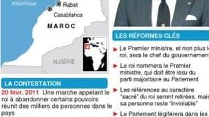 RÉFÉRENDUM AU MAROC