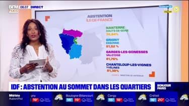 Paris Scan : Abstention au sommet dans les quartiers
