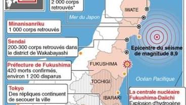 LES VICTIMES DU SÉISME AU JAPON