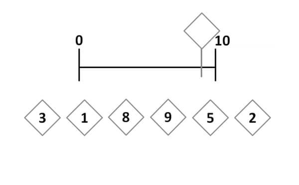 Un exemple d'exercice de mathématique dans le test d'évaluation des élèves de CP.
