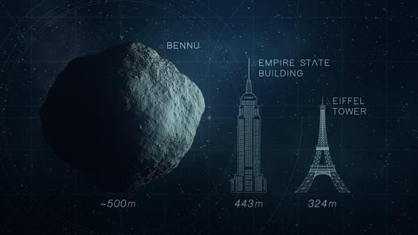 La taille de Bennu en comparaison de l'Empire State Building et de la Tour Eiffel.