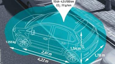 Les Français n'ont jamais acheté de voitures aussi puissantes qu'en 2015, avec en moyenne 113 chevaux sous le capot. L'effet du downsizing se fait sentir: pour consommer moins, les constructeurs ont joué la carte de la puissance en hausse et des turbos, avec des cylindrées plus petites.