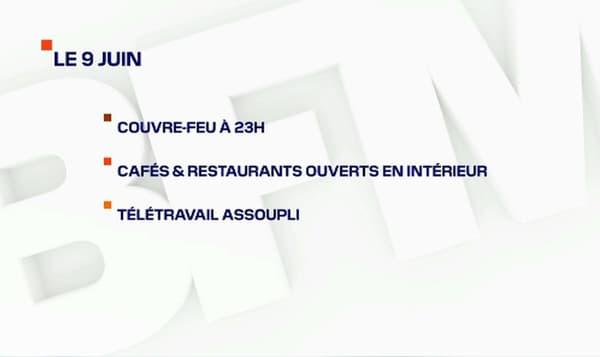 Les annonces d'Emmanuel Macron à la presse quotidienne régionale
