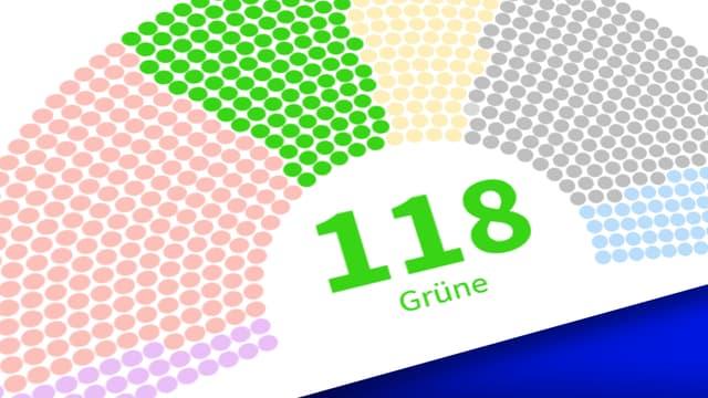 Élections en Allemagne: voici les 4 scénarios possibles pour former la coalition qui succédera à Merkel
