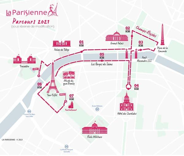 Parcours de La Parisienne