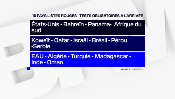 La liste des 16 pays communiquée par Matignon ce vendredi.