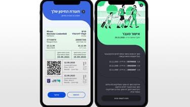 L'application israélienne Ramzor