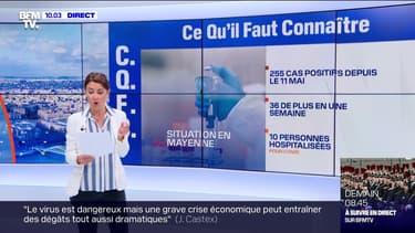 Campagne de dépistage en France: ce qu'il faut connaître - 13/07