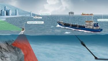 IX Blue propose notamment des solutions techniques aux groupes pétroliers qui exploitent des gisements offshore.