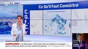 Tests de dépistages: où en est la France ?