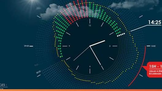 NetSeenergy a mis au point et installé dans un crèche parisienne l'Horloge Énergétique, un dispositif multimédia mettant en scène l'information énergétique à travers le suivi des consommations d'un bâtiment et la valorisation d'éco-gestes.