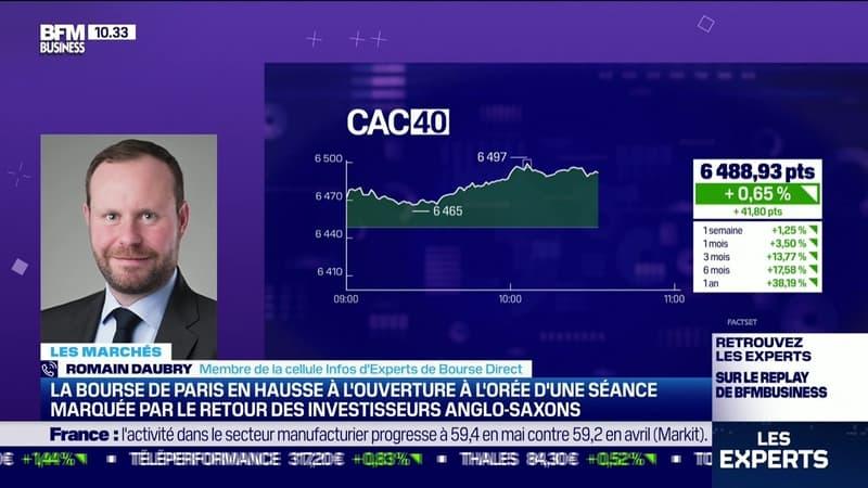 Le Match des traders : Romain Daubry vs Jean-Louis Cussac - 01/06