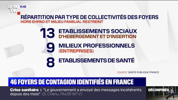 46 foyers de contamination ont été identifiés en France entre le 9 et 19 mai 2020