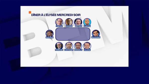 Le dîner à l'Elysée, avant la découverte du positif d'Emmanuel Macron au Covid-19.