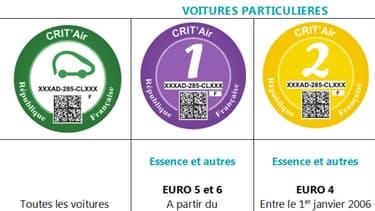 La vignette Crit'Air passera au 1er mars de 4,18 euros à 3,70 euros (frais d'envoi compris)