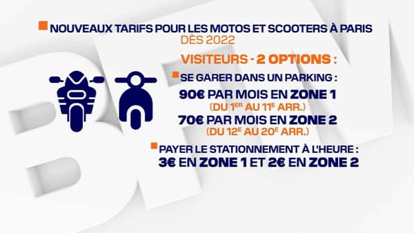Le stationnement des deux roues motorisés va devenir payant en 2022.