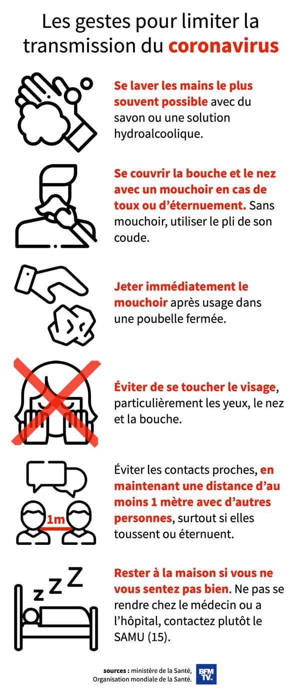 Infographie sur les gestes pour se protéger du coronavirus.