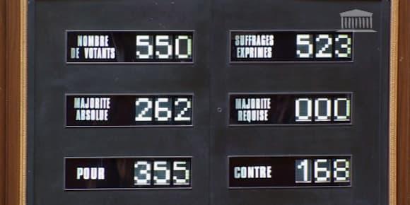 355 députés ont voté pour la réforme ferroviaire.