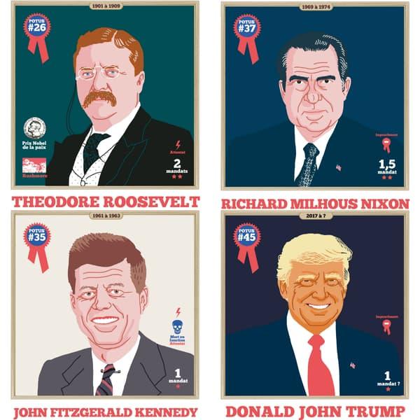 Theodore Roosevelt, Richard Nixon, John Fitzgerald Kennedy et Donald Trump, sous la plume de Hervé Bourhis