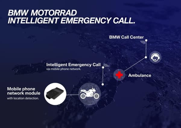 Le système appellera un centre BMW qui pourra contacter les secours si besoin.