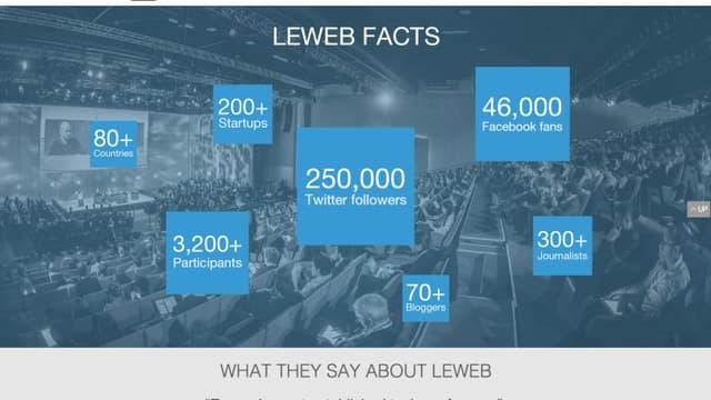 Cette année encore la conférence Leweb devrait faire salle comble pendant 3 jours avec plus de 3200 participants.