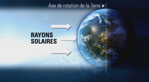 L'équinoxe de printemps, expliquée en une infographie