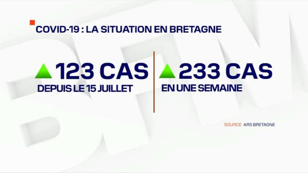 Les derniers chiffres des contaminations en Bretagne.