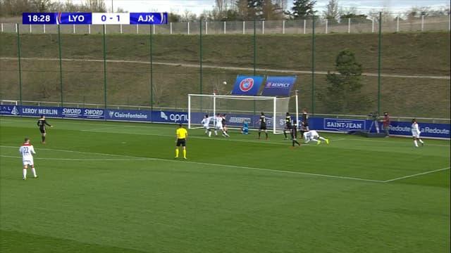 Lyon en Youth League
