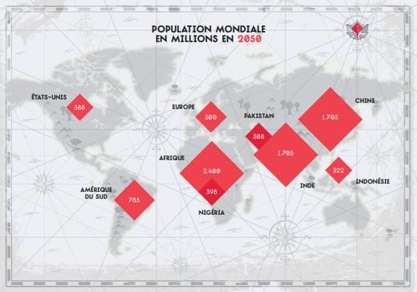 La population mondiale en 2050 selon la Red Team