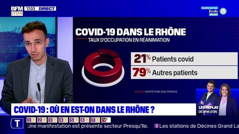 Covid-19 : où en est l'épidémie dans le Rhône ?
