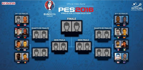 Le fameux tableau de la phase finale de l'UEFA Euro 2016 Virtual Tournament