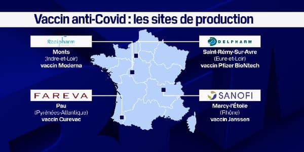 Les sites de production en France