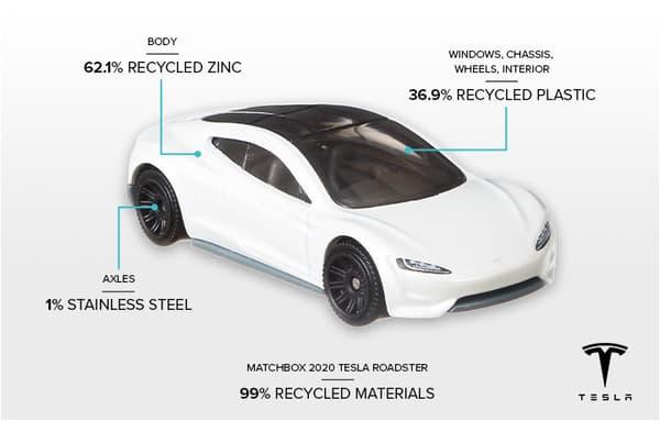 Cette petite voiture est composée à 99% de matériaux recyclés.