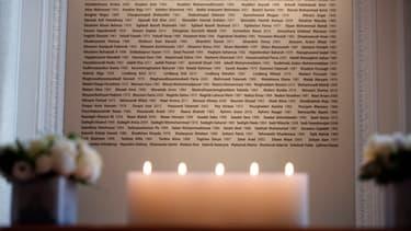 Des bougies devant les noms des victimes du vol ukrainien abattu par des missiles en Iran, à Londres, le 16 janvier 2020