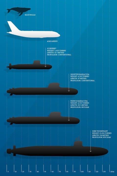 Le Suffren inaugure la classe Barracuda, la nouvelle génération de sous-marins à propulsion nucléaire