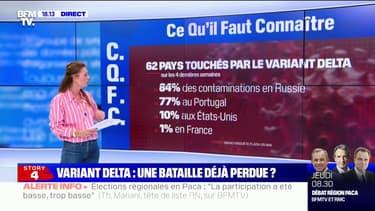 Covid-19: 62 pays sont désormais touchés par le variant Delta