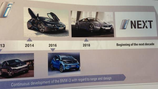 BMW lancera à la fin de la décennie un département iNext, qui regroupera les nouvelles technologies de voitures connectées et autonomes (extrait de la présentation Strategy Number One Next).