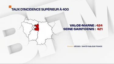 Taux d'incidence supérieur à 400 pour les départements du Val-de-Marne et de la Seine-Saint-Denis.