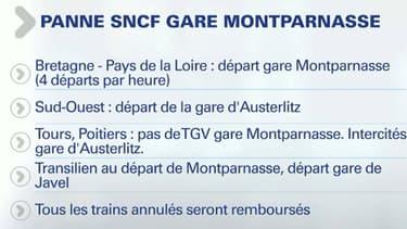 Résumé du plan de réorganisation de la SNCF vendredi 27 juillet