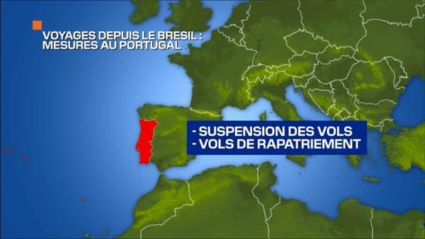 Les restrictions mises en place en Europe pour les vols depuis le Brésil.