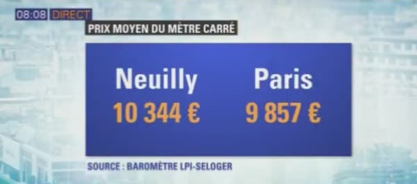 Le prix du mètre/carré en moyenne à Neuilly et Paris